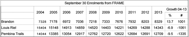 enrollment sample